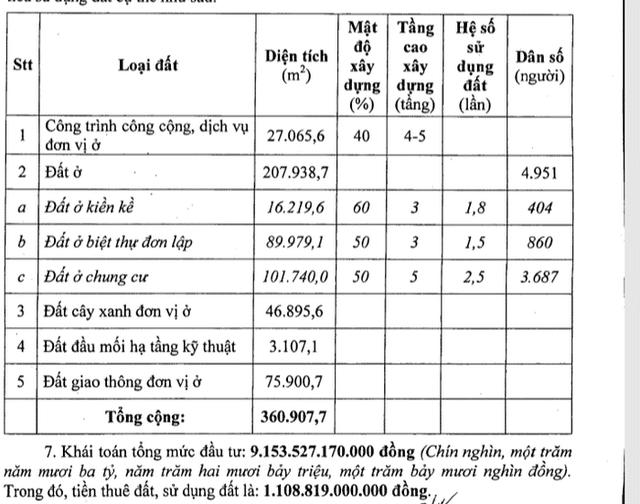 Phát Đạt được chấp thuận đầu tư dự án Nhơn Hội New City hơn 9.000 tỷ tại Bình Định - Ảnh 1.