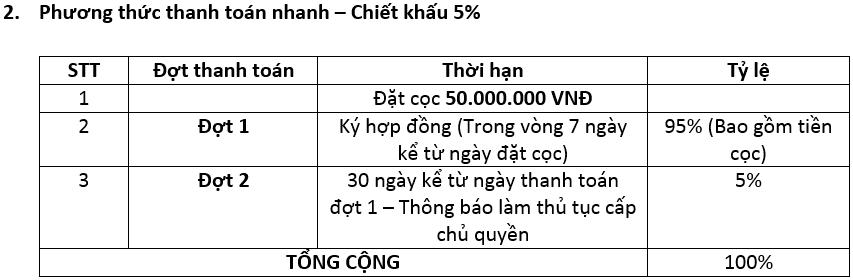 PTTT 2 - #1 LONG CHÂU PHỐ CHỢ